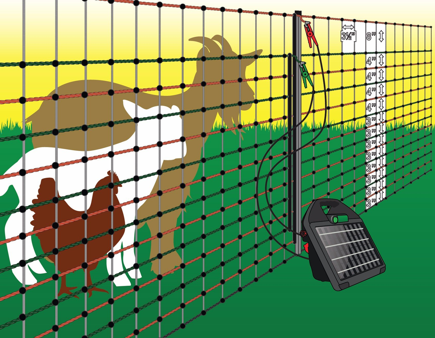 Commercial Grazier Netting Powerfields High Quality